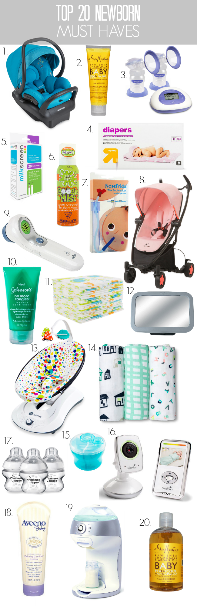 top 20 baby items 2